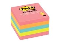 Picture for category Papirni proizvodi